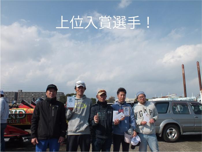 2019年K-1トーナメント上位入賞選手