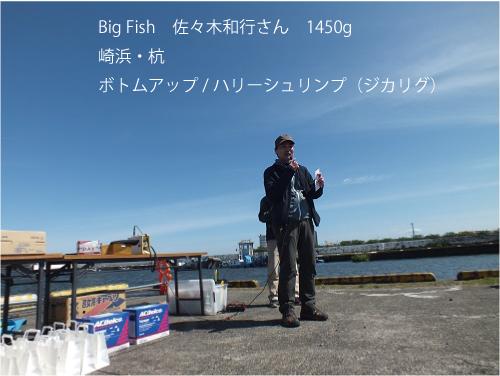 2019年K1トーナメント第2戦BigFish